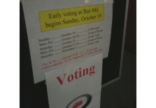 Early Voting 2008